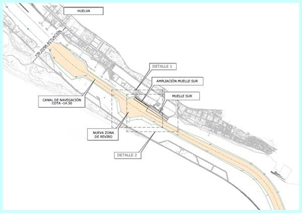 DOCUMENTO INICIAL PROYECTO HABILITACIÓN DE LA CANAL DE NAVEGACIÓN A NUEVOS TRÁFICOS EN EL PUERTO DE HUELVA