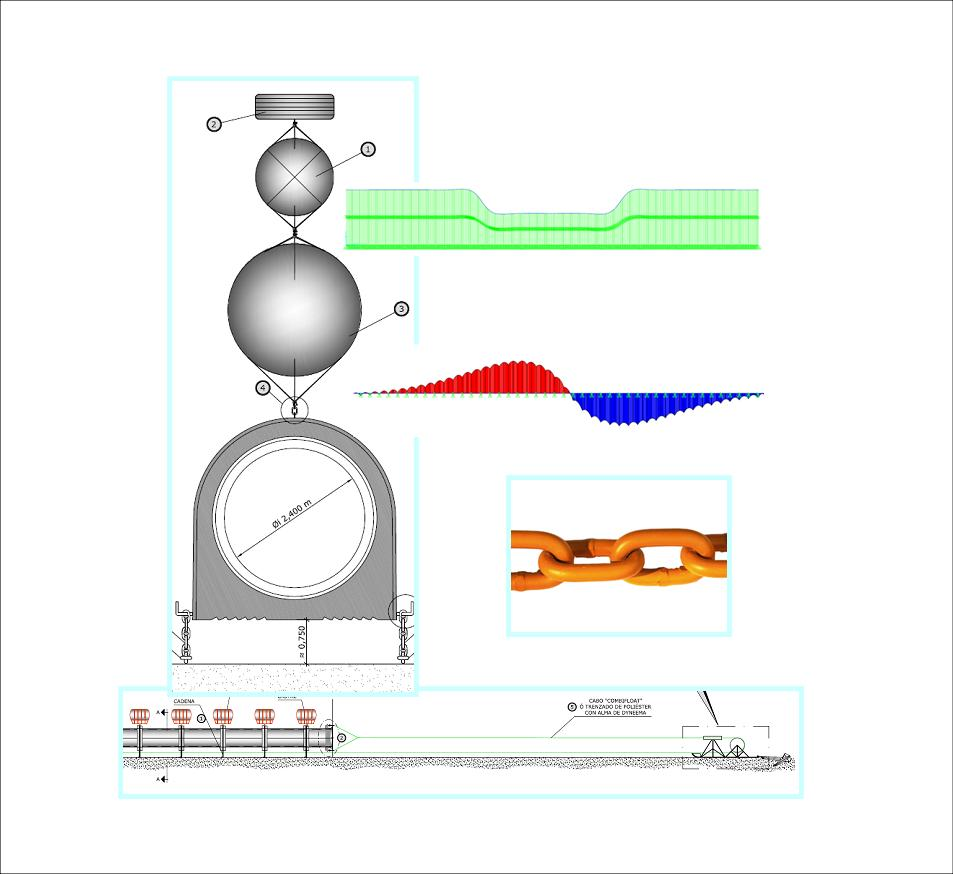 STUDY OF THE BOTTOM PULL CONSTRUCTION PROCESS FOR THE CHIRA TREATMENT PLANT DISCHARGE PIPELINE (PERU)