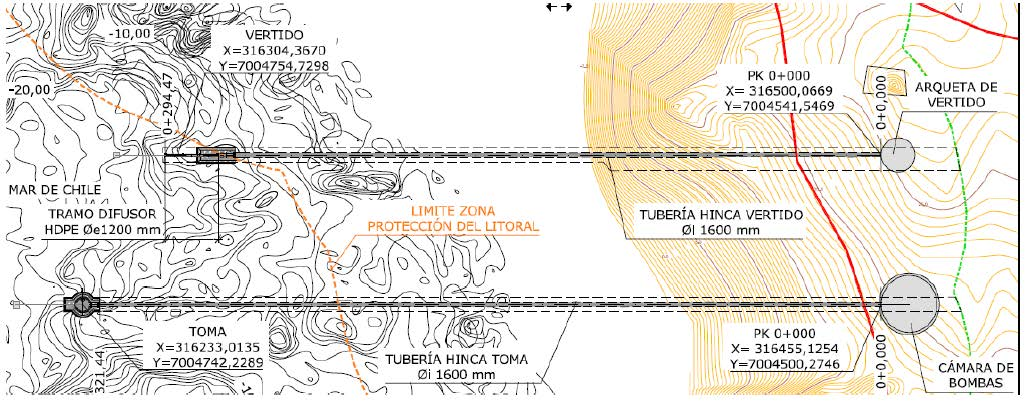 TENDER PROJECT FOR DESALINATION PLANT UNDERWATER PIPELINES IN THE ATACAMA REGION (CHILE)