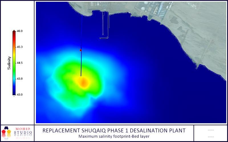 ESTUDIO DE CLIMA MARÍTIMO Y DE RECIRCULACIÓN MEDIANTE MODELO NUMÉRICO PARA LA ADAPTACIÓN DE LA DESALADORA DE SHUQAIQ-4 (400.000 M3/D)