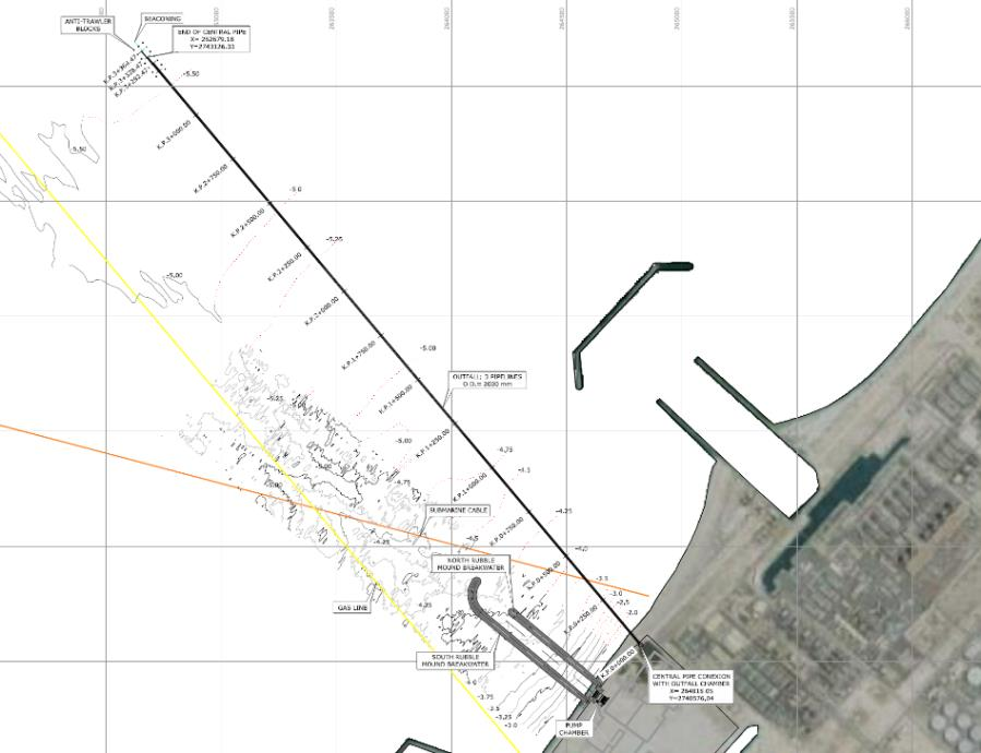 SEAWATER INTAKE, PUMPING STATION AND DISCHARGE WATER SYSTEM AL TAWEELAH, ABU DHABI (UAE)